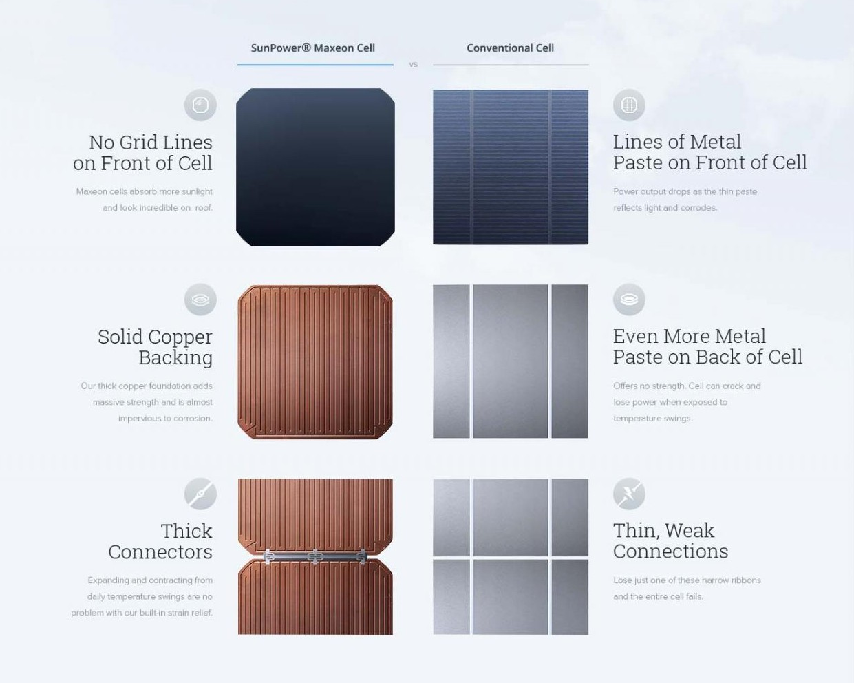 sunpower-solar-panels-cells